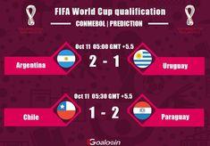 #CONMEBOL #FIFA #WorldCupQatar2022 #WorldCupqualification #football #soccer #soccergame #footballtips #footballgame #sport #prediction #livescore #Argentina #Uruguay #Chile #Paraguay