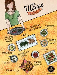 Around the World in Small Plates | Mezze Spread