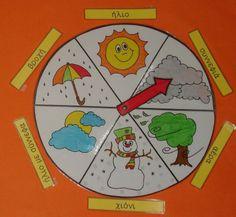 Weather Tips & Tricks, Classroom Organization, Preschool, Therapy, Clock, Weather, Teaching, Activities, Education