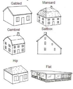 Simple and Modern Tricks Can Change Your Life: Roofing Garden City roofing materials dreams.Roofing Diy The Family Handyman office roofing garden. House Roof Types, House Roof Design, Roof Architecture, Architecture Details, Roof Styles, House Styles, Gable House, Roof Coating, Roof Lines