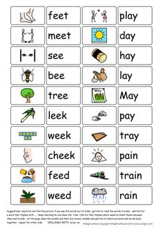 Vowel Phonics Patterns Picture And Word Sorts Long A