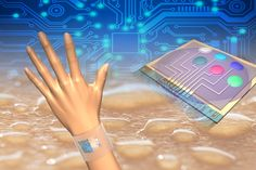Wearable sensors could analyze and measure skin temperature, and levels of metabolites and electrolytes in human sweat.