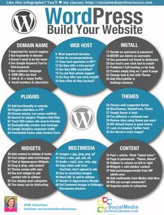 #Wordpress build your #website [ #infographic ]