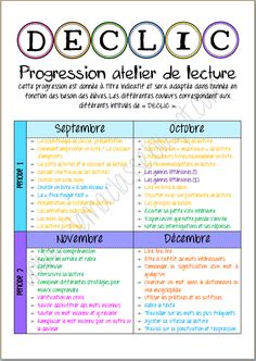 L'univers de ma classe: Une progression pour l'atelier de lecture ! School Organisation, Classroom Arrangement, French Resources, Reading Intervention, Cycle 3, Writing Workshop, Learn French, Guided Reading, Teaching Tools