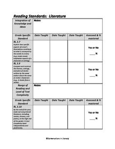Third Grade Common Core Standards ELA Checklist:  track what  standards you have taught, when you taught, and % who mastered them-$- other grade levels available