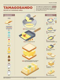 1901 Infographics_Recipe : Tamagosando on Behance Recipe Drawing, Food Graphic Design, Food Drawing, Cafe Food, Aesthetic Food, Food Illustrations, Korean Food, Diy Food, Bento