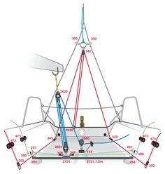 sailboat wire backstay boom - Google Search