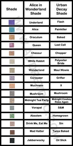 Urban Decay Alice in Wonderland Shade Comparison Chart
