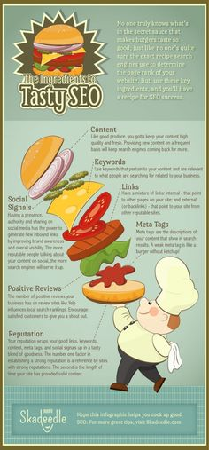 The Ingredients to Tasty SEO (Infographic)