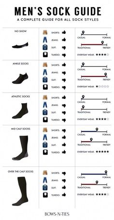 A complete guide to men's socks. Learn everything your ever wanted to know about menswear socks from casual to formal and everything in between. Mens Style Guide, Men Style Tips, Men's Grooming, Gentleman Style, Gentleman Rules, Mens Clothing Styles, Men's Clothing, Mens Suits, Men Dress