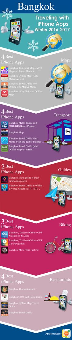 Bangkok iPhone apps: Travel Guides, Maps, Transportation, Biking, Museums, Parking, Sport and apps for Students.