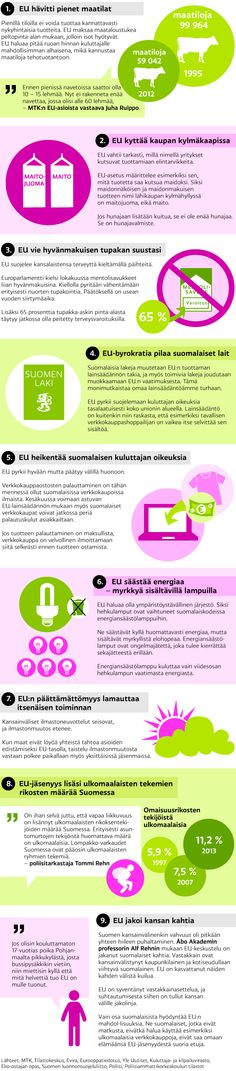 infographic, illustration @ Stina Tuominen