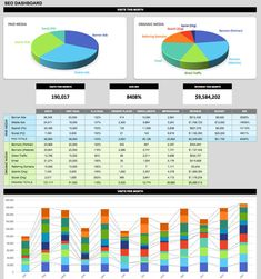 21 Best KPI Dashboard Excel Templates and Samples Download for Free Free Dashboard Templates, Kpi Dashboard Excel, Executive Dashboard, Marketing Dashboard, Financial Dashboard, Business Dashboard, Digital Marketing Strategy, Project Management Dashboard, Business Management