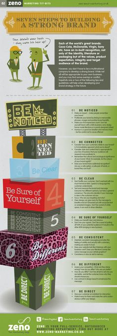 Seven Steps To Building A Strong Brand [#Infographic]