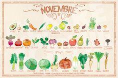 Cette liste  des fruits & légumes de saison en France est indicative,   mais non exhaustive. Selon certaines régions,   la date ...