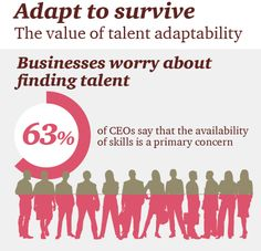 There are two essential ingredients to adaptability. The ability of employers to look differently at sources of talent - investigating new geographies and sectors as well as investing in existing employees, equipping them with the necessary skills and motivating them to adapt to meet new challenges. More: http://www.pwc.com/gx/en/hr-management-services/publications/talent-adaptability/index.jhtml