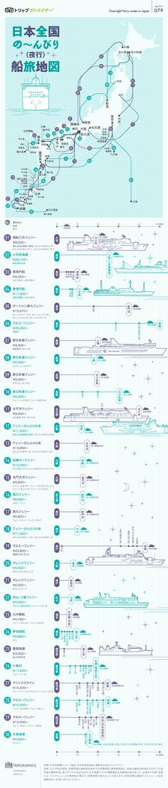 日本全国のんびり(夜行)船旅地図 トリップアドバイザーのインフォグラフィックスで世界の旅が見える
