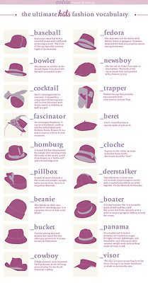 fashion style women hats accessories tutorial women's fashion infographic infographics glossary Women's style visual guide