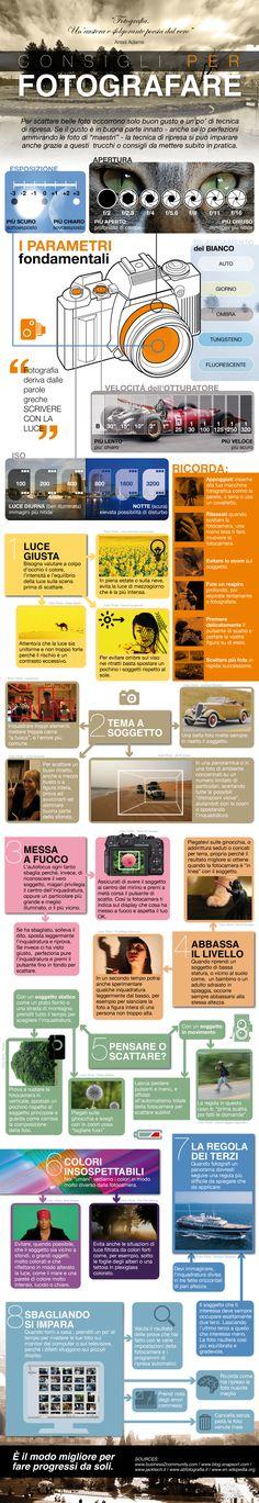 Fotografare con metodo [#INFOGRAPHIC] | via PhotoSì Blog