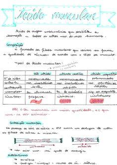 What Is Reiki, Study Organization, Study Hard, Study Notes, Study Tips, Going Crazy, Anatomy, Medicine, Journal
