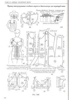 swimwear and girdle pattern