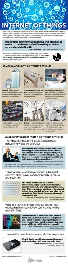 Experts Predict the Future of the 'Internet of Things. 83 percent of those surveyed indicating that by the year the Internet of things will have widespread and beneficial effects on the everyday lives of the public. Data Science, Computer Science, Science And Technology, Computer Programming, Wearable Device, Wearable Technology, Connected Life, Smart City, Cloud Computing
