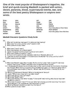 Add And Subtract Worksheets Excel Macbeth Character Analysis Worksheet  Google Search  High School  Number 16 Worksheets with Small Business Tax Worksheet Pdf Macbeth Reading  Study Guide Weather Forecasting Worksheet Word