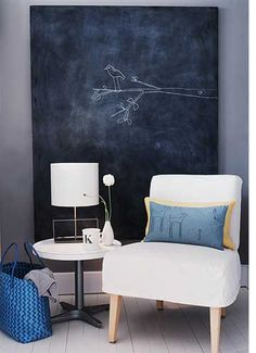 Chalkboard paint on plywood or supawood