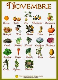 Le meraviglie della natura! Buon appetito #benessere #salute #sport #fitness #yoga #SpineYoga #buonappetito