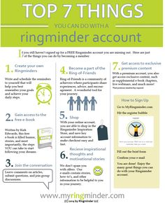 Check out this graphic of 7 things you can do with your Ringminder account.