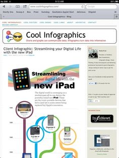 Infographics – presenting Data and statistics in the 21st Century
