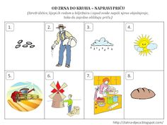 "Zlatna djeca: ""Od zrna do kruha"" - napravi priču Preschool Lessons, Preschool Activities, Kindergarten, Autumn Activities For Kids, Bible For Kids, Worksheets, Classroom, Bread, Bakeries"