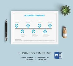 Project Scope  Timeline  Prezentacja    Timeline