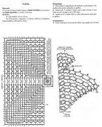 Resultado de imagem para só graficos de tapetinhos de croche