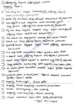 Part 4 - Indian Constitution Class Notes for Civil Services in Telugu Medium Indian Constitution, Class Notes, Civil Service, History Class, Study Materials, Telugu, Civilization, Ale, Knowledge