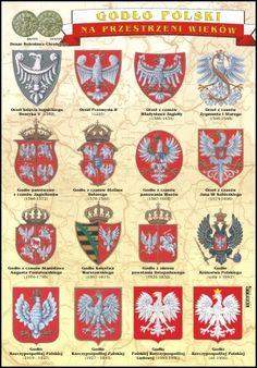 Godło Polski na przestrzeni wieków