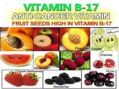 Vitamin better known as Laetrile or amygdalin, is a powerful natural cancer treatment that has been proven to kill both prostate and cervical cancer cells. Laetrile is derived from amygdalin, … Natural Cancer Cures, Natural Cures, Cancer Fighting Foods, Mets, Cancer Treatment, Health And Nutrition, Health Vitamins, Alfalfa Sprouts, Bean Sprouts