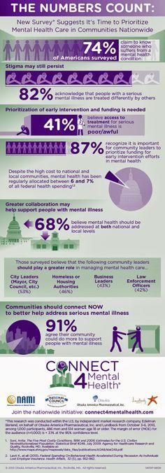 57 Best Mental Health Awareness Images Mental Health Awareness