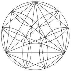 Square roots 1 through 10 constructed with a compass and