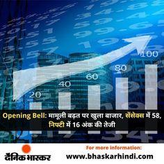 #OpeningBell: मामूली बढ़त पर खुला बाजार, सेंसेक्स में 58, निफ्टी में 16 अंक की तेजी आगे पढ़े..... #ShareMarket #TodayShareMarket #ShareMarketinIndia #IndiaShareMarket #ShareMarketIndia #BSE #Sensex Lifestyle News, Bollywood News, Business News, New Technology, Sports News, Politics, Entertaining, Marketing, World