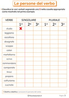 Esercizi sulle persone del verbo 3 Italian Grammar, Italian Language, Italian Lessons, Learning Italian, Middle School, Periodic Table, Classroom, L2, Gabriel