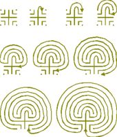 The Labyrinth Society: Directions to Make a Labyrinth. The labyrinth has one path and helps you connect to your inner self. Labyrinth Garden, Labyrinth Maze, Meditation Garden, Crop Circles, Book Of Shadows, Sacred Geometry, Magick, Zentangle, Symbols