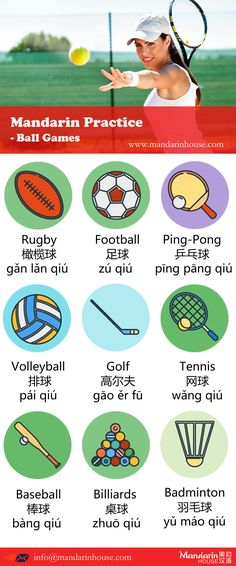 Ball Games in Chinese.For more info please contact: sophia.zhang@mandarinhouse.cn The best Mandarin School in China.