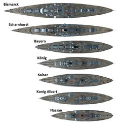 German battleship size comparison, from the first Dreadnought designs to the legendary Bismarck. Military Guns, Military History, World Of Warships Wallpaper, Ship Craft, Steampunk Weapons, Heavy Cruiser, Naval History, Military Pictures, Military Diorama