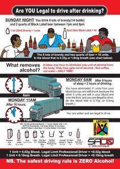 How Much Is Too Much To Drink Before I Drive? | Arrive Alive South Africa