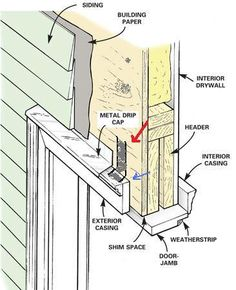soffit at hardie board siding construction detail - Google Search
