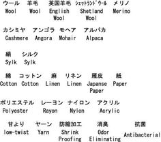 Understanding Japanese Crochet symbols - A Simple Guide