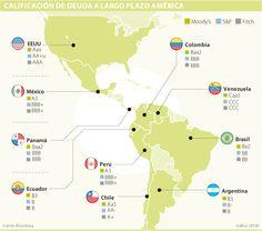 Moody's le mantiene la calificación a Colombia si hace la tributaria