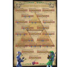THE LEGEND OF ZELDA POSTER SONGS OF THE OCARINA Hier bei www.closeup.de