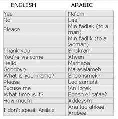 57 best learn arabic images languages learning arabic arabic words rh pinterest com